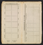[Florence Allen's membership book and working card for the San Francisco Models' Guild pages 4]