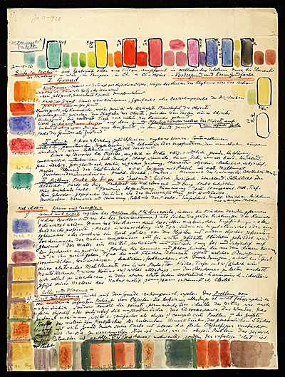[Notes on painting from Oscar Bluemner's Theory Diary]