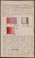 [Oscar Bluemner painting diary page 123]