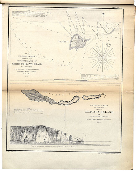 U.S. Coast Survey.  Report of the Superintendent of the U.S. Coast Survey for 1854
