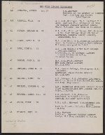 W.G. Constable list of men with library experience considered by the American Defense Harvard Group