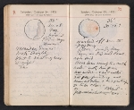 [Helen Torr Dove and Arthur Dove diary pages 152]