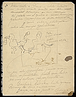 [Various notes/sketches on Picasso? 22]