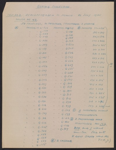 [Inventory list of looted art from the Göring Collection found at Berchtesgaden]
