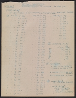 [Inventory list of looted art from the Göring Collection found at Berchtesgaden page 3]