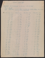 [Inventory list of looted art from the Göring Collection found at Berchtesgaden page 4]
