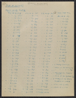 [Inventory list of looted art from the Göring Collection found at Berchtesgaden page 5]