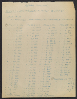 [Inventory list of looted art from the Göring Collection found at Berchtesgaden page 6]