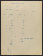 [Inventory list of looted art from the Göring Collection found at Berchtesgaden page 7]
