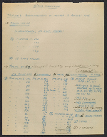 [Inventory list of looted art from the Göring Collection found at Berchtesgaden page 12]