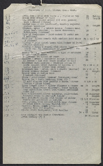 [Harry V. Anderson inventory and receipt for Hermann Göring art collection submitted to Commanding General, 101st Airborne Division page 5]
