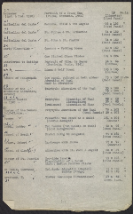 [Inventory of Hermann Göring art collection at Unterstein, Germany page 3]
