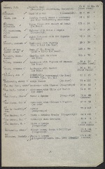 [Inventory of Hermann Göring art collection at Unterstein, Germany page 10]