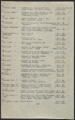 [Inventory of Hermann Göring art collection at Unterstein, Germany page 11]