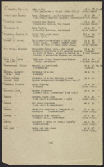 [Inventory of Hermann Göring art collection at Unterstein, Germany page 13]