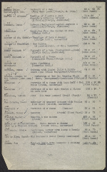 [Inventory of Hermann Göring art collection at Unterstein, Germany page 14]