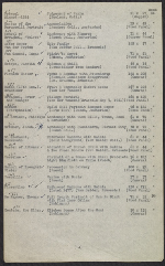 [Inventory of Hermann Göring art collection at Unterstein, Germany page 15]