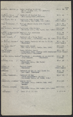 [Inventory of Hermann Göring art collection at Unterstein, Germany page 16]