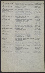 [Inventory of Hermann Göring art collection at Unterstein, Germany page 17]