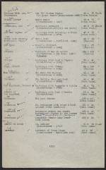 [Inventory of Hermann Göring art collection at Unterstein, Germany page 19]