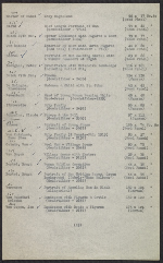 [Inventory of Hermann Göring art collection at Unterstein, Germany page 20]