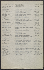 [Inventory of Hermann Göring art collection at Unterstein, Germany page 21]