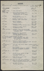 [Inventory of Hermann Göring art collection at Unterstein, Germany page 22]