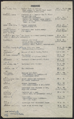 [Inventory of Hermann Göring art collection at Unterstein, Germany page 23]