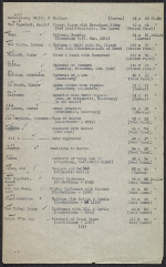 [Inventory of Hermann Göring art collection at Unterstein, Germany page 24]