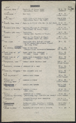 [Inventory of Hermann Göring art collection at Unterstein, Germany page 28]