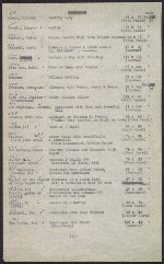 [Inventory of Hermann Göring art collection at Unterstein, Germany page 30]