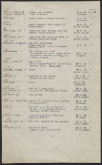 [Inventory of Hermann Göring art collection at Unterstein, Germany page 32]