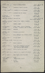 [Inventory of Hermann Göring art collection at Unterstein, Germany page 36]