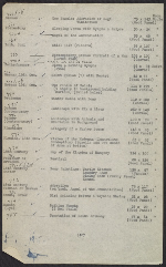 [Inventory of Hermann Göring art collection at Unterstein, Germany page 41]