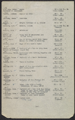 [Inventory of Hermann Göring art collection at Unterstein, Germany page 42]