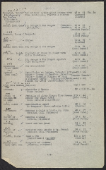 [Inventory of Hermann Göring art collection at Unterstein, Germany page 45]