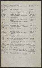 [Inventory of Hermann Göring art collection at Unterstein, Germany page 46]