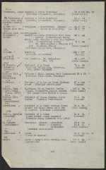 [Inventory of Hermann Göring art collection at Unterstein, Germany page 47]