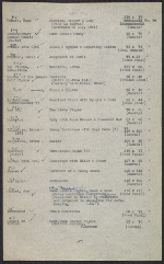 [Inventory of Hermann Göring art collection at Unterstein, Germany page 48]