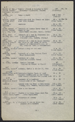 [Inventory of Hermann Göring art collection at Unterstein, Germany page 49]