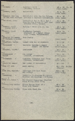 [Inventory of Hermann Göring art collection at Unterstein, Germany page 50]