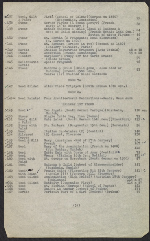 [Inventory of Hermann Göring art collection at Unterstein, Germany page 55]