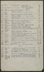 [Inventory of Hermann Göring art collection at Unterstein, Germany page 56]