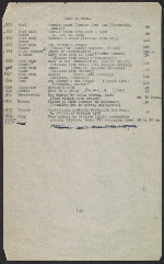 [Inventory of Hermann Göring art collection at Unterstein, Germany page 57]