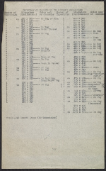 [Inventory of Hermann Göring art collection at Unterstein, Germany page 58]