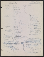 [Robert Richman draft telegram and list of notable Americans in the arts and sciences for President-elect John F. Kennedy page 6]