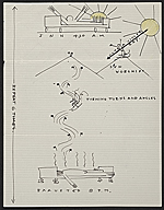 Eero Saarinen illustrated diagram to Florence Knoll Bassett