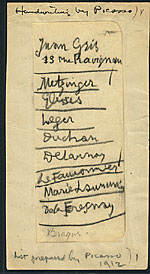 A list written by Pablo Picasso of European artists to be included in the 1913 Armory Show