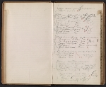 [Association of American Painters and Sculptors Domestic Art Committee record book pages 5]