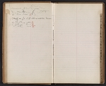 [Association of American Painters and Sculptors Domestic Art Committee record book pages 6]